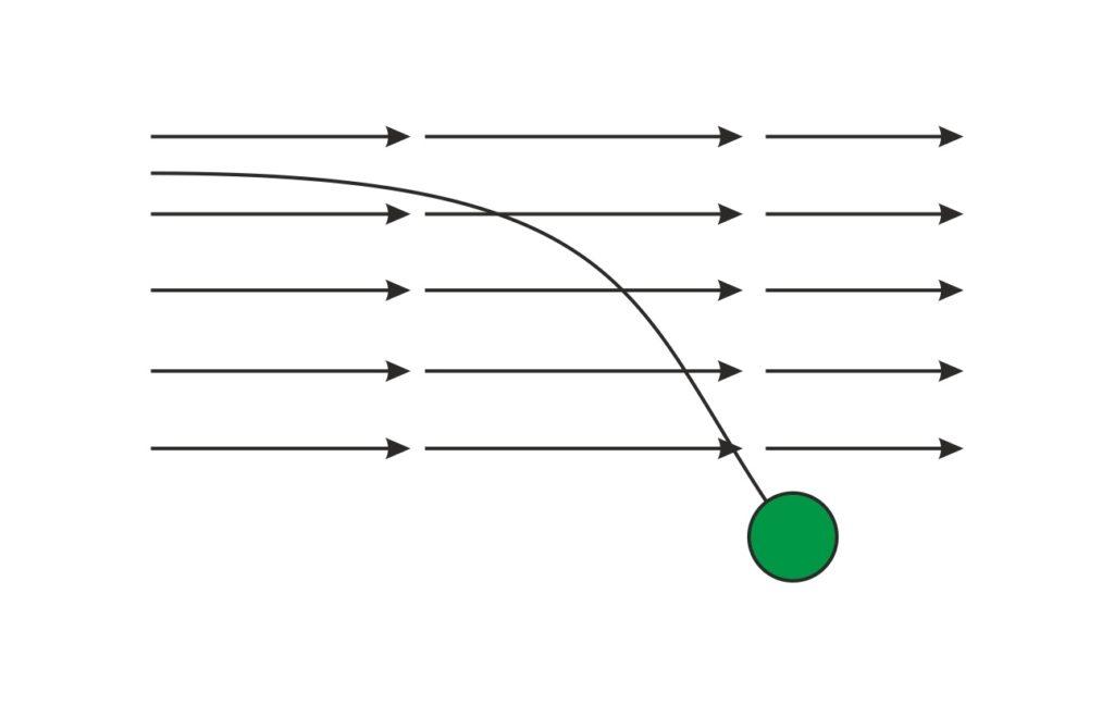Principy filtrace - Usazování