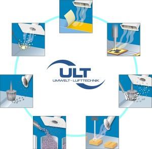 ULT - technologie